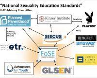 Education Overlords & Agendas