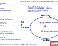 """The G7 & The Advance Of The United Nations' """"Human Capital"""" Agenda (Video)"""